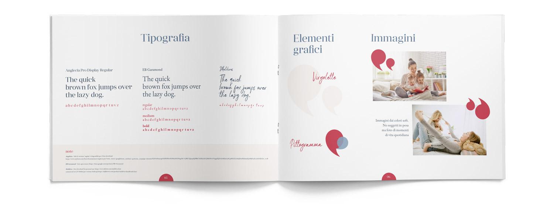 brand manual italianformums che mostra tipografia ed elementi grafici