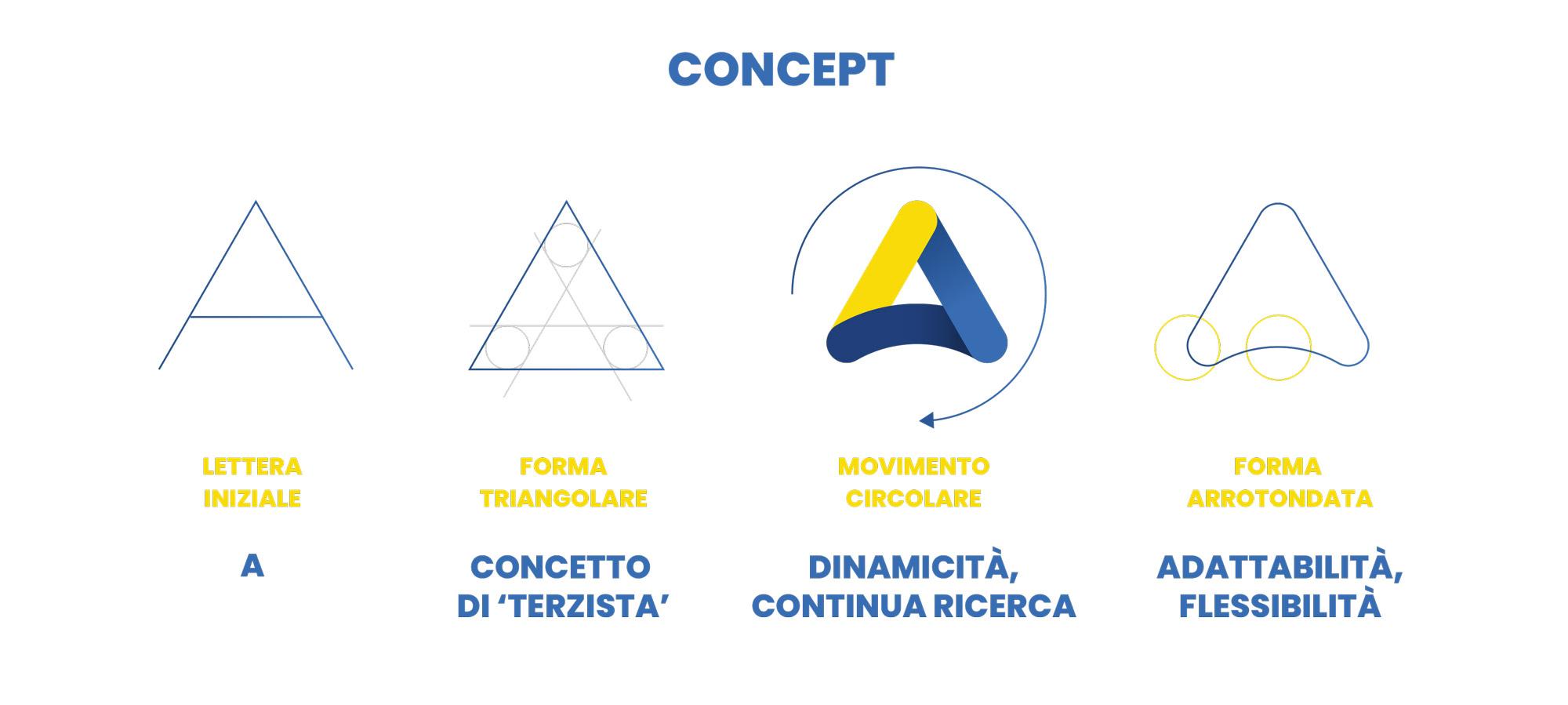 concept logo Agater