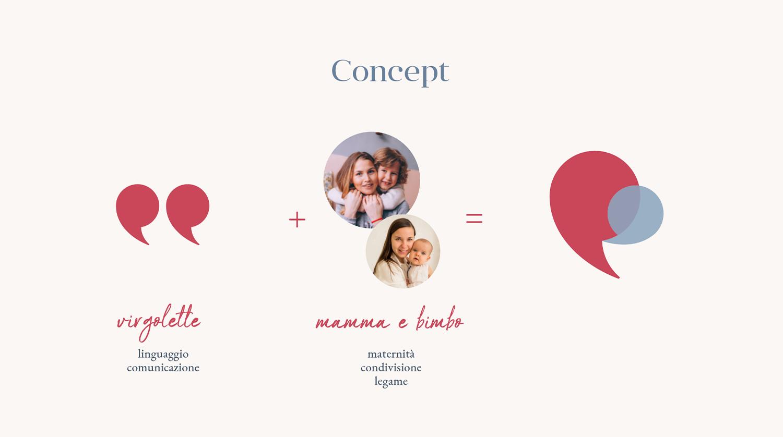 concept logo italian for mums